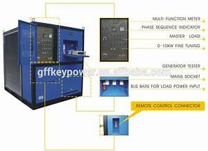 700kw Load Bank For Generator Testing Keypower Used Load Banks