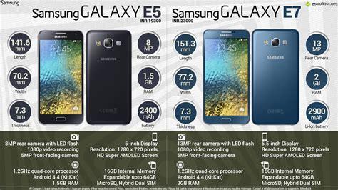 Honda Cb150r Streetfire Images In 1080p by Facts Samsung Galaxy E5 Galaxy E7