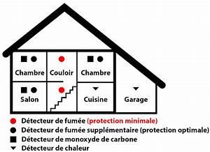 Detecteur De Fumée : d tecteur de fum e o comment installer vos detecteurs ~ Melissatoandfro.com Idées de Décoration