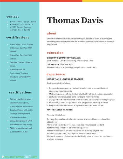 20689 professional resumes format sles of resume awesome format for pdf professional