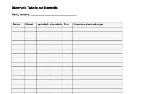 Tabelle mit diabetes zum ausdrucken. Blutdrucktabelle + Blutdruckwerte + Gratis Download + Zum ...