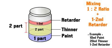 48 paint mixing ratio calculator favored imbustudios