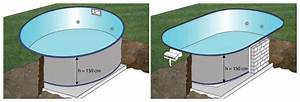 Piscine A Enterrer : piscine acier gr enterrer h 150 cm piscine center net ~ Zukunftsfamilie.com Idées de Décoration