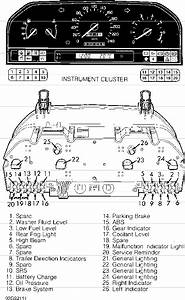 Volvo 850 Instrument Panel Service Repair Manual