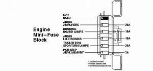 I Need A Fuse Diagram For A 1998 Ford Expedition I Need To