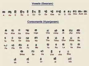 printable alphabets worksheets the alphabet part one pronounciation pallikkudam