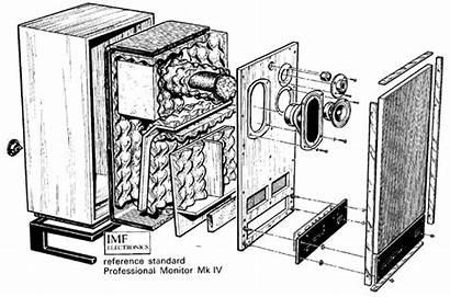 Imf Speakers Speaker Tls Plans Transmission Line