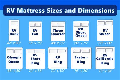 rv mattress sizes  dimensions  cutout guide