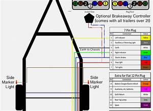 Wiring Diagram For 7 Pin Trailer Connector For 2001 Hd Chevy Pick Up