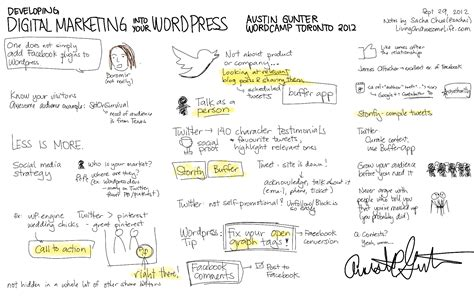 digital marketing toronto sketchnotes from wordc toronto day 1 marketing giving