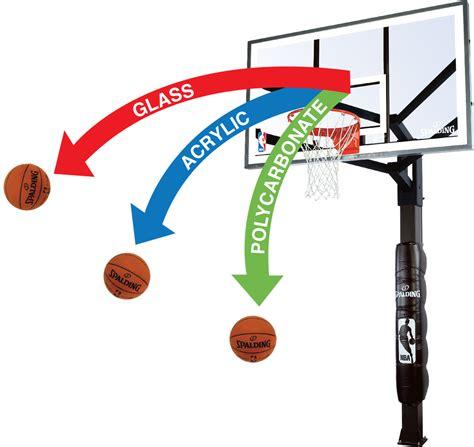 portable basketball hoop selection guide lifetime