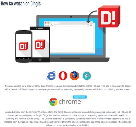 Chrome Mobile Extensions by Chrome Extension Mobile Apps Launch For Dingit