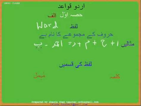Urdu Grammar Part 1 (a) Definition Of Lafz Youtube