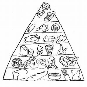 Food Group Coloring Pages - AZ Coloring Pages