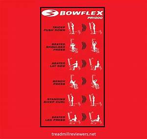 Bowflex Workouts Routines