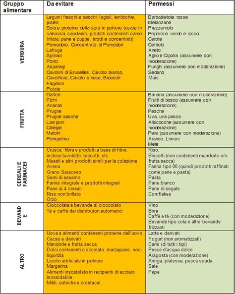 allergie nichel alimenti dieta povera di nichel