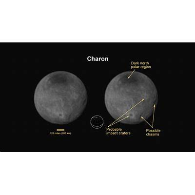 Pluto Is Bigger Than We Thought – Phenomena: No Place Like
