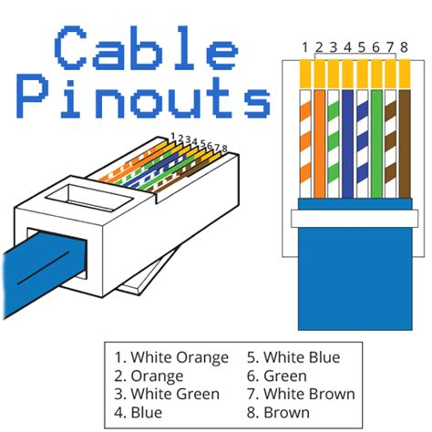 cable pinouts appstore for android