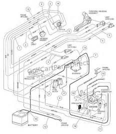wiring diagram 2011 club car precedent – readingrat, Wiring diagram