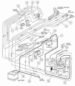 Electric Club Car Golf Cart Wiring Diagram