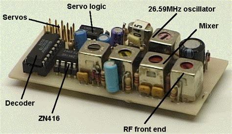 proportional radio control  smvpo