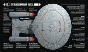 Star Trek Next Generation Enterprise