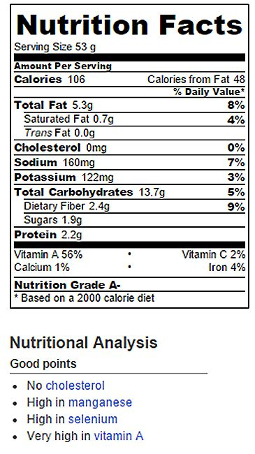 carrot cake nutrition facts chocolate covered katie