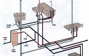 Plumbing Drain  Waste  Vent System       Make