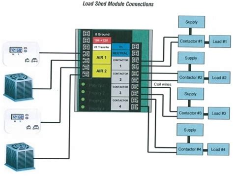 generac guardian ka load controller