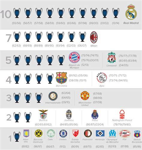 Ювентус - Барселона (3:0) 11 апреля 2017. Лига чемпионов 16-17. Основной турнир. Протокол матча