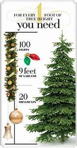 1000 ideas about Christmas Tree Garland on Pinterest