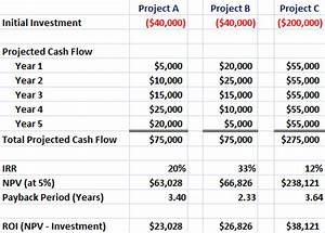 roi calculator for it projects using npv irr and payback With payback period template