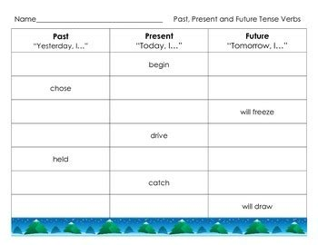 Past, Present & Future Tense Verb Chart, Fillin With Key By Tools To Inspire