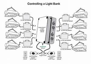 Titan Controls - Spartan Series 8 Light Controller
