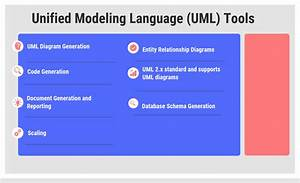 40 Open Source  Free And Top Unified Modeling Language