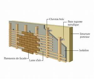 mise en oeuvre de l39isolation devis isolationdevis isolation With fixation bardage bois exterieur