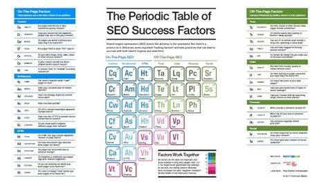 Effective Online Advertising Tips