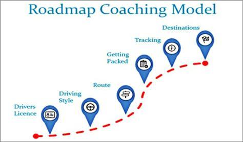coaching model roadmap