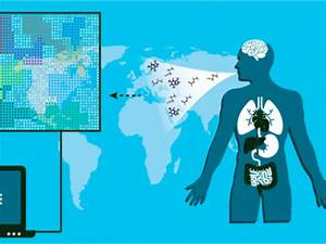 iot in health vertically integrated projects