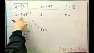 Zeit Berechnen Formel : kinematik bersicht ber die 12 formeln der gleichm ig beschleunigten bewegung aus ruhelage ~ Themetempest.com Abrechnung