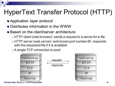 Chapter 8 The Web, Dhcp, Ntp And Nat