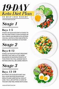 Pin On Low Carb Keto Diet