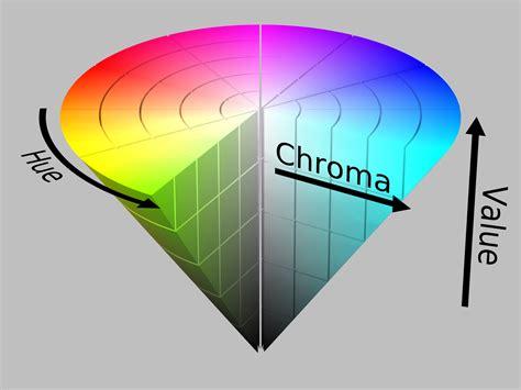 chroma color file hsv color solid cone chroma gray png