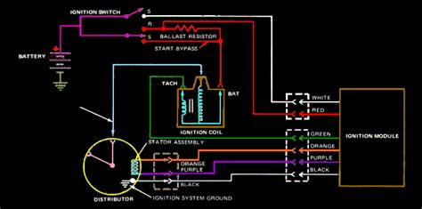 Electrical Wiring Harness Help Mustang Forums Stangnet