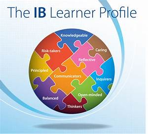 Ib Learner Profile Images - Reverse Search