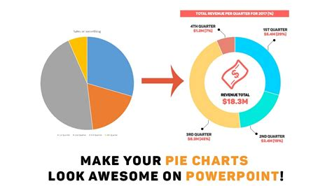 powerpoint tutorial   pie charts  awesome youtube