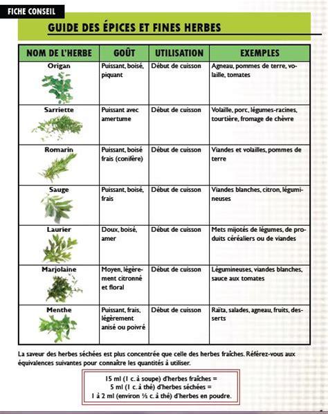 la cuisine des epices guide epices et herbes aromatiques les recettes du sumpps