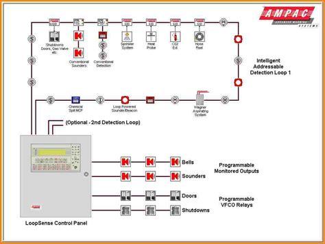 Addressable Fire Alarm System Wiring Diagram Free