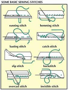 hand sewing: basic sewing stitches -- Kids Encyclopedia ...