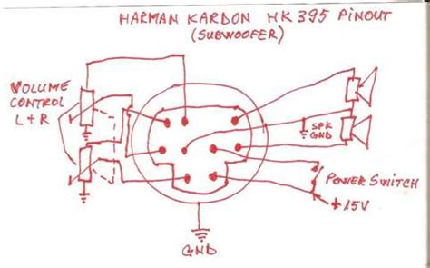 Hk395 Subwoofer Wiring Diagram by Solved Hk395 Speakers Subwoofer Cable Fixya
